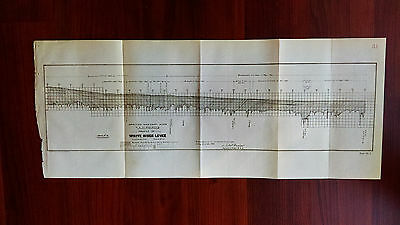 1899 Profile of White River Levee Chart Improvements of 1st & 2nd Districts