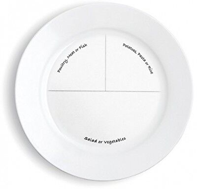 Healthy Portion Plate Diet Weight Loss Food Eating Slimming Control Meal Measure