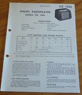original Service Data for Philips radioplayer Models 122 & 122A  ( vintage radio