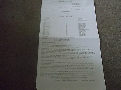 Wimbledon V Brighton & Hove Albion Reserves Midweek League 5Th January 1982
