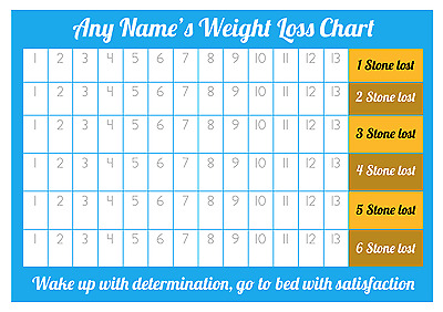 Personalised Weight Loss Chart - 6 stone - Laminated with 1 sheet of stickers