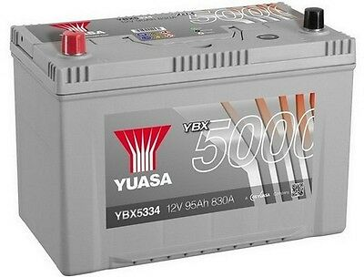 Kia, Mazda, Peugeot, Toyota 4, Dyna, Land Cruiser YUASA 12V Car Battery YBX5334