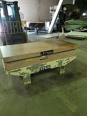 36x72 herman surface plate