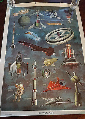 RARE 1959 Space AGE poster Rockets space travel models sci fi art  NASA