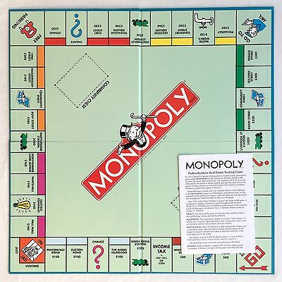 Monopoly GAME BOARD and Instructions NEW Replacement Pieces Hasbro 2006