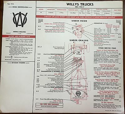Vintage Shell Oil Lubrication Service Chart 1957 Willys Truck Battery Data