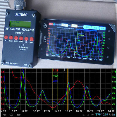 100 HF ANT SWR Antenna Analyzer Meter + Battery + Bluetooth Android Software