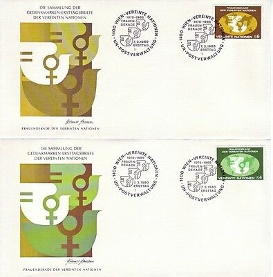 U.N. (Vienna) - Various Issues of 1980 (4no. Vienna FDC's) 1980