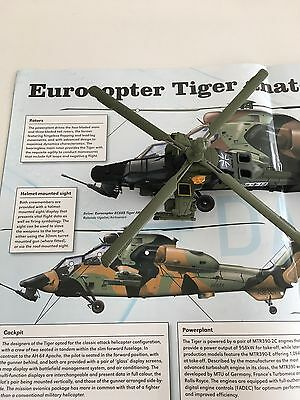 Eurocopter Tiger (scale 1:72) die-cast helicopter model
