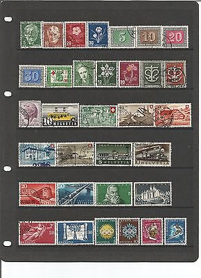 Switzerland small quality collection of album remainders mounted mint and used.