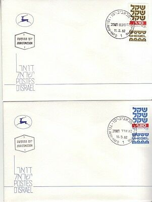 """Israel - Revised Currency """"The Shekel"""" (2no. PO FDC's) 1982"""