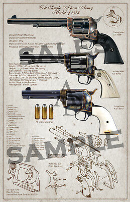 COLT SAA  45 US Cavalry Model of 1873 Inspector Proof Poster 11 x 17