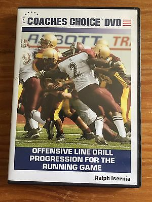 Coaches Choice DVD, Offensive Line Drill Progression For Running Game