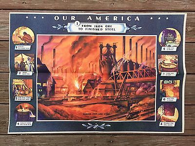 Vintage 1942 Coca Cola Our America Making Iron & Steel Educational Poster