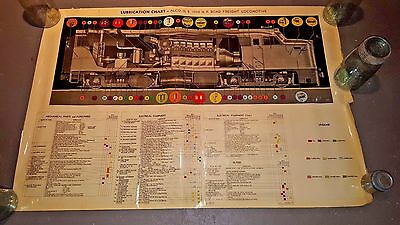 """1947 Alco Freight Locomotive Lubrication Chart Poster Sign General Electric 41"""""""