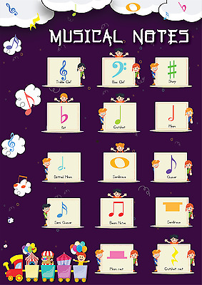 A4 Musical Symbols And Notes Poster Learning Children Kids Educational Wall Char