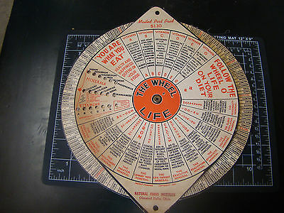 Vintage The Wheel o' Life chart Natural Food Institute Olmsted Falls Ohio