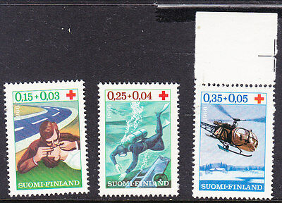Finland Red Cross 1966 set 712/14 Mint Never Hinged