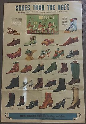 Vintage 1940s Red Goose Shoes, Shoes Thru The Ages Poster