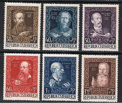 AUSTRIA 1948 80th ANNIVERSARY OF ARTISTS ASSOCIATION