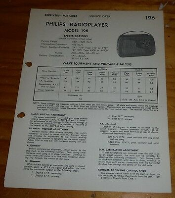 Service Data For Philips Transistor Radio model 196 Oct 1958 vintage brochure
