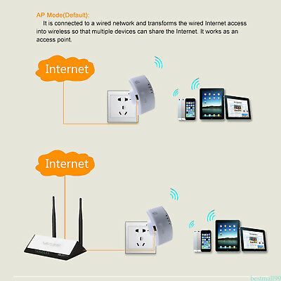 Wholesale new  300Mbps Wireless Repeater Router WiFi Signal Range Extender Plug