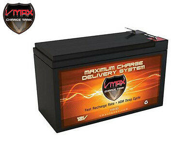 VMAX V10-63 AGM Deep Cycle 12V 10AH Battery for Synthesis Renogy PV SOLAR PANEL