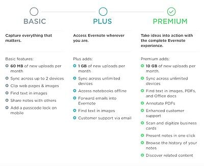 Brand New 1-Year Evernote Premium Account Only $12 - Save $58