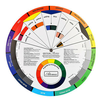 Pocket Color Wheel DeLuxe, 8cm, Artist Paint Mixing Guide, Color Selection Tool.