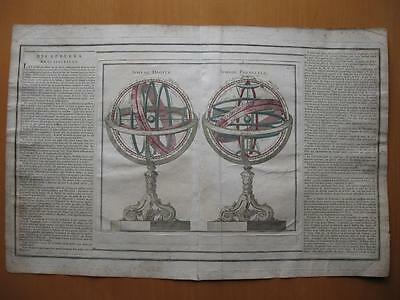 1766 - BRION - Lot 7 plates SPHERES GLOBES SYSTEMS EARTH POPULATION