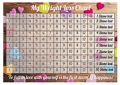Weight Loss Chart - 10 stone - 2 Sheet of stickers - Coloured Hearts - Slimming