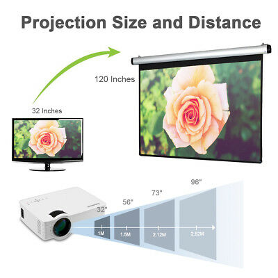 1200Lumens 1080P HD LED Home Video Projecteur Cinema 3D HDMI/USB/SD/AV/3.5mm FR