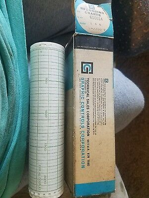 Vintage Graphic Controls Recording Charts Paper Roll 600014 L&N  RANGE 0-2200 F