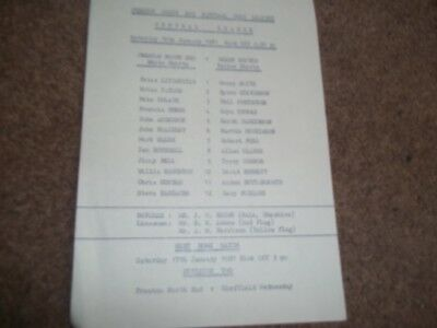 Preston North End V Leeds United Reserves Central League 10Th January 1981 S/s