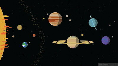 """002 Solar System - The Sun Planets Moons Comets Meteors 24""""x14"""" Poster"""