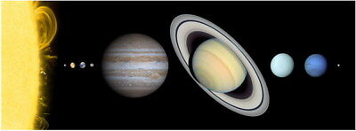"""030 Solar System - The Sun Planets Moons Comets Meteors 64""""x24"""" Poster"""