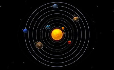 """024 Solar System - The Sun Planets Moons Comets Meteors 39""""x24"""" Poster"""