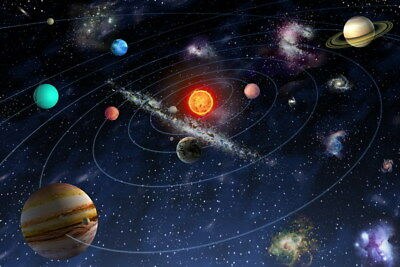 """011 Solar System - The Sun Planets Moons Comets Meteors 36""""x24"""" Poster"""