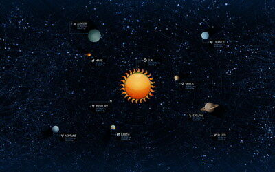 """026 Solar System - The Sun Planets Moons Comets Meteors 38""""x24"""" Poster"""
