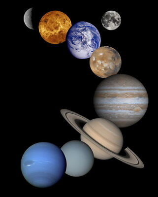 """027 Solar System - The Sun Planets Moons Comets Meteors 24""""x29"""" Poster"""