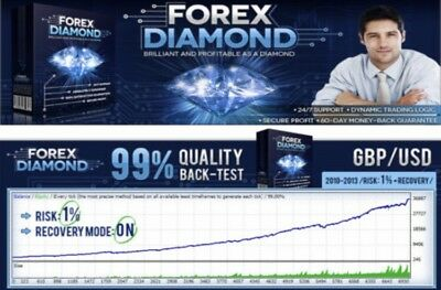 Forex  Robot Automatic Trading Software MT4 Platform expert advisor