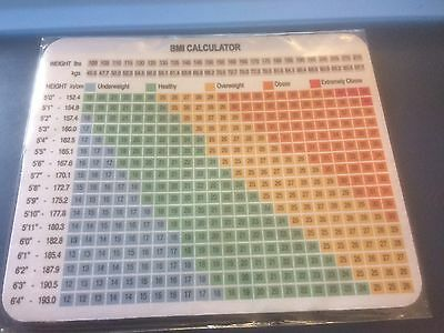 BMI Body Mass Index Calculator Chart MOUSEMAT Mouse Mat   🐭 🐭 🐭  gp dietician