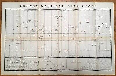 BROWN'S NAUTICAL STAR CHART CELESTIAL MAP Master Mariners 1943 BROADSIDE GUIDE