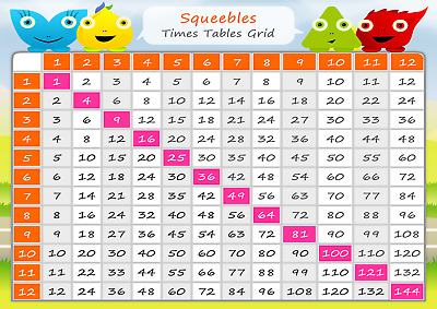 Times Table Grid Children Kids Education Poster Chart A4 Size School Home Learn