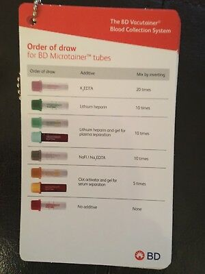 Phlebotomy-Pocket Card Set-7 Cards - Order of Draw & More-NEW Great Gift Medical