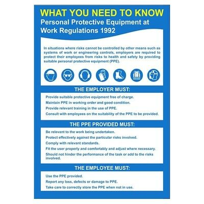 PPE at Work Regulations Poster