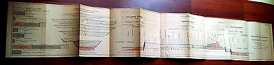 Original 1910 Color Panama Canal Chart Profile and Yardage Map Diagram