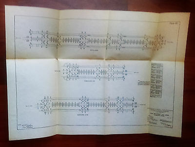 1910 Panama Canal Engineering Diagram Numbering System for all Lock Machinery