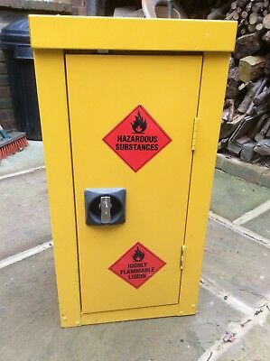 Yellow Hazardous Chemicals  Single Door Cabinet With Key Pre-owned