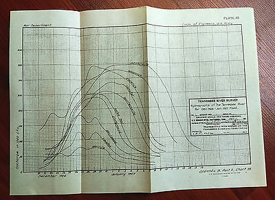1927 Tennessee River Engineering Chart Diagram HYDROGRAPHS of Flood